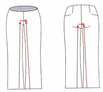 Reprendre un pantalon large pour en faire un droit ou un slim couture sewing tuto - Comment faire pour qu un vetement ne deteigne plus ...