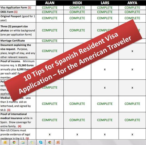 Pin by Josep Navarro SAuleda on Spanish Resident Pinterest - travel request form