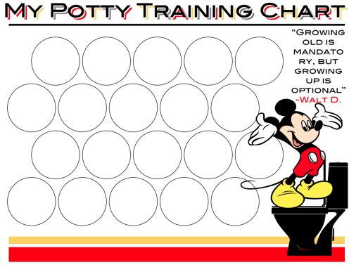 Here are some potty charts i put together for my baby boy and his