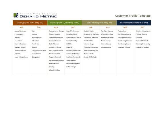 Steps from market segmentation to marketing planning Marketing - demographic survey template