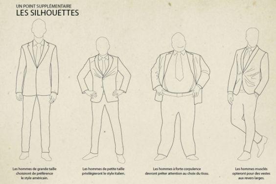S Habiller Selon Sa Morphologie Style Vestimentaire Relooking Conseil En Image De Soi