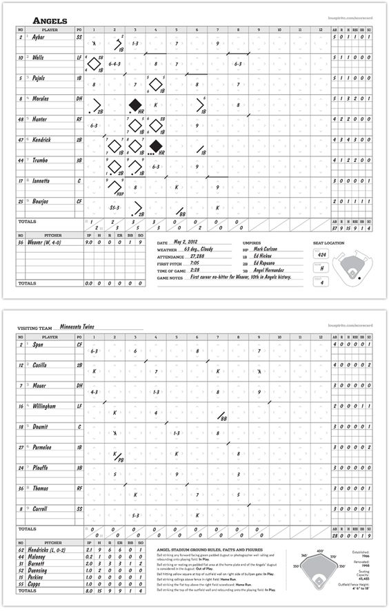Printable Baseball Score Sheet - Baseball Scorecard Take me out - baseball scoresheet
