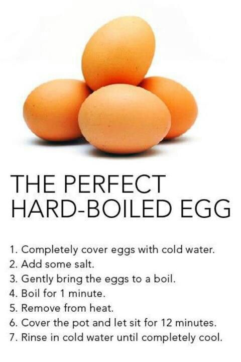 Perfect hard boiled eggs - Also add 1/2 tsp baking soda to water ...