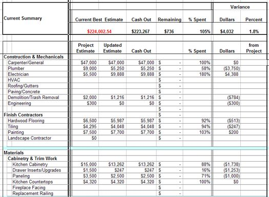 Construction Cost to complete using Excel: http://www.quantity ...