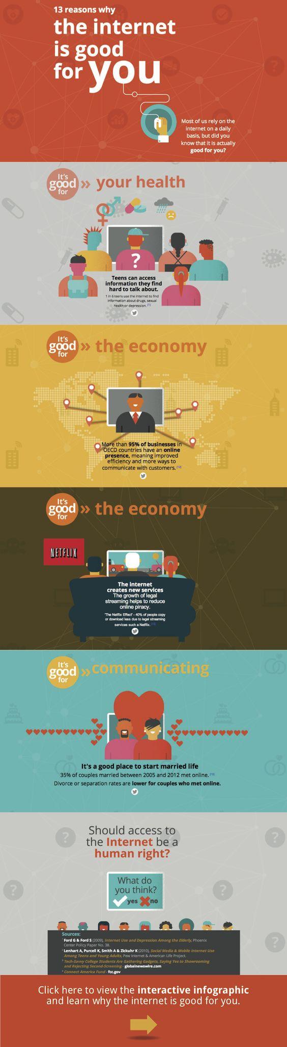 13 razones por las que Internet es bueno para ti [Infografía]