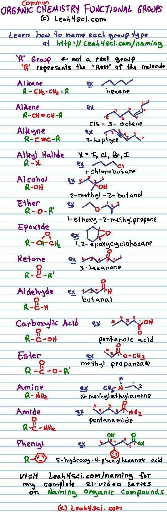 A Very Tiny Mini Not Really A Dump Dump Science Post Organic Chemistry Chemistry Science Education