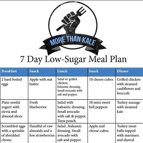 Printable 7 Day Low Sugar Meal Plan | Healthy Life = Happy ...