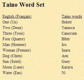 Learn arawakan names