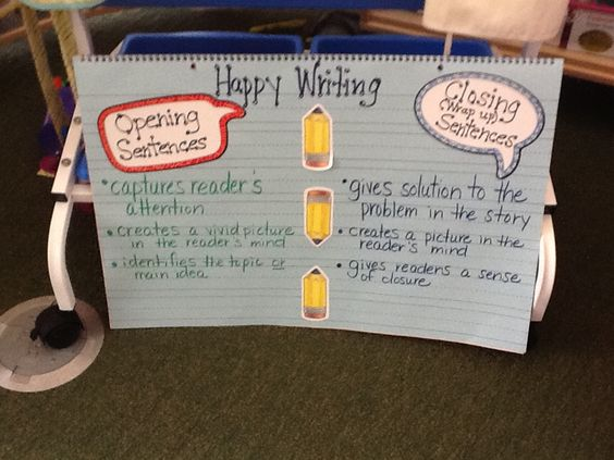The second graders are learning how to write opening and closing sentences.