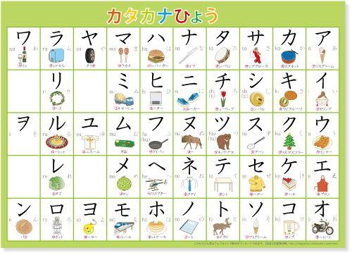 how to write love in japanese katakana