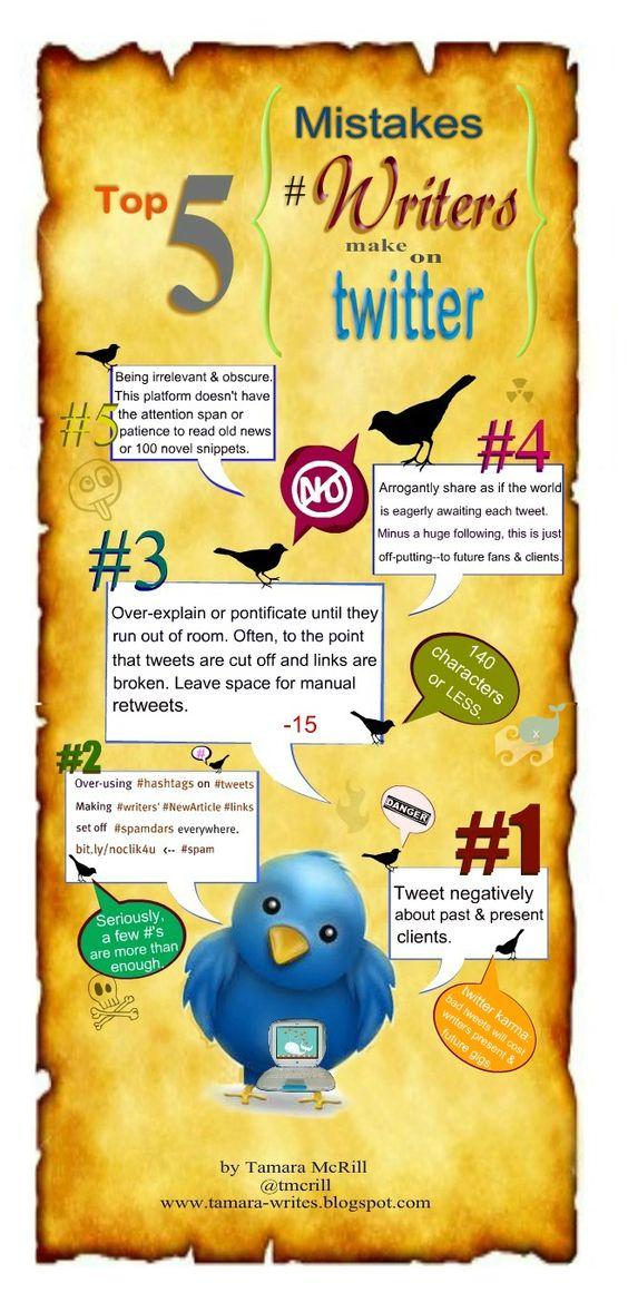 Algunos errores a la hora de redactar para Twitter... Top 5 Mistakes Writers Make on Twitter