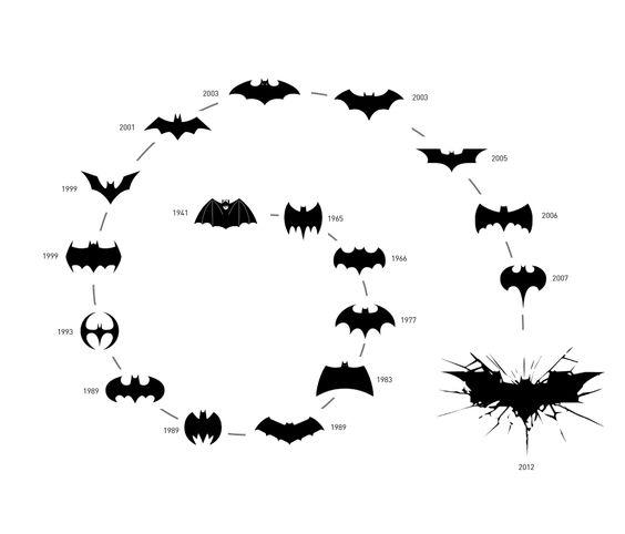 Los 70 años de metamorfosis del logo de Batman