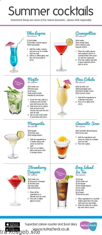 Cocktails Kalorien Nutracheck Kalorien Cocktails Cocktails Kalorien Nutracheck Alcohol Drink Recipes Drinks Alcohol Recipes Drinks
