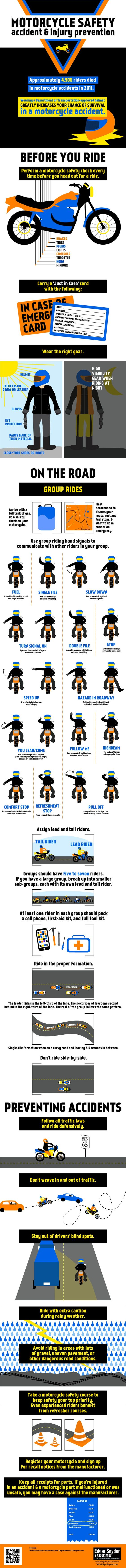 """May is Motorcycle Safety Awareness Month. Always remember to perform a motorcycle safety check before you ride, carry a """"just in case"""" card, wear the right gear, and stay safe. Great information for all motorists to remember, not just motorcyclists!"""