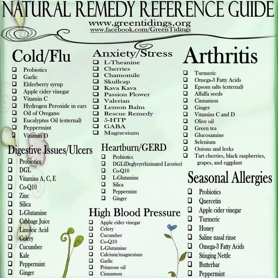 Natural Remedy Reference Guide- I disagree with hydrogen peroxide in your ears but all others are worth a try!!