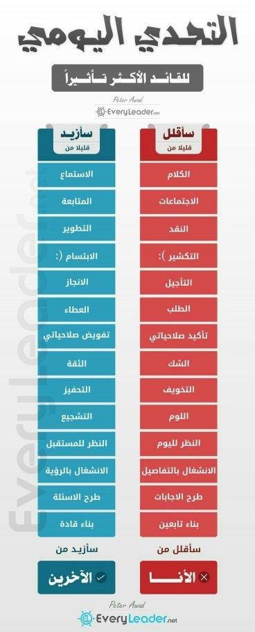 تنمية الذات Anycanal Positive Notes Life Skills Activities Learning Arabic