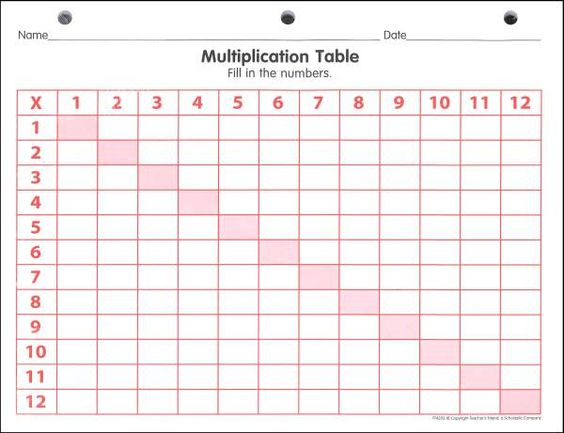 Printable blank multiplication chart to 12 for 12 by 12 multiplication table blank