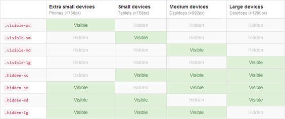 Newsletter erstellen XL: Mobiles Newsletter-Formular verstecken/zeigen mit Twitter Bootstrap