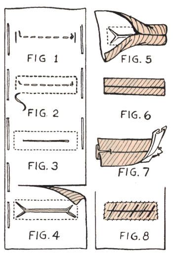 Bound Buttonholes: How To