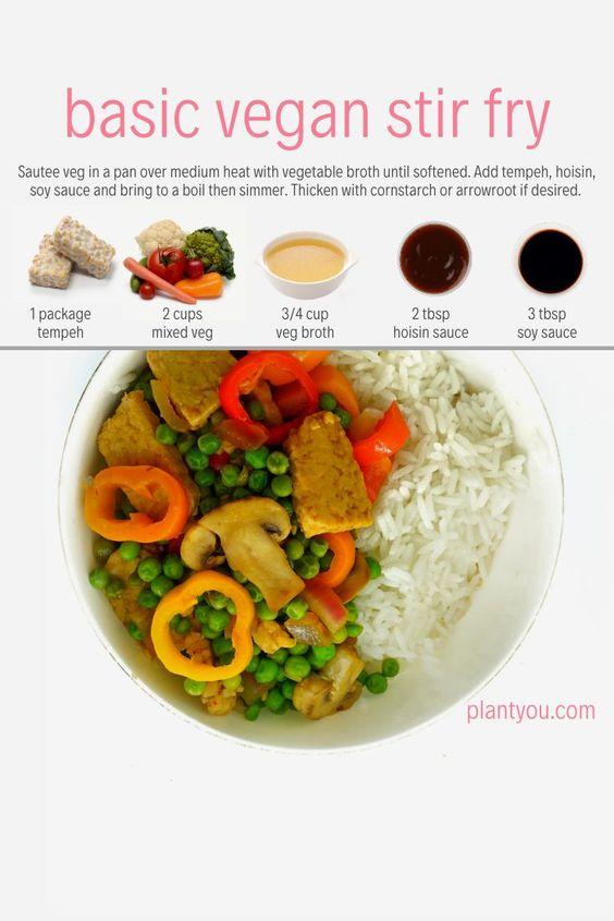 Basic Vegan Stir Fry | Healthy Stir Fry Recipe | Vegetable Stir Fry