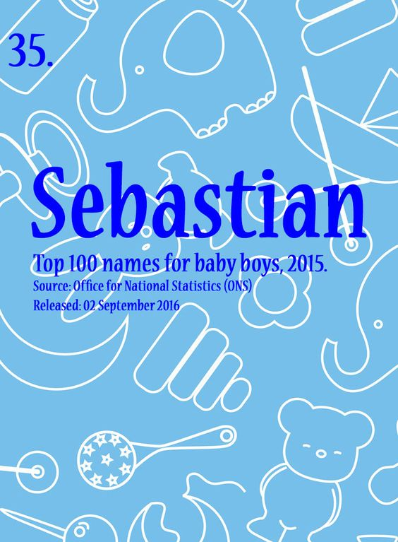 Want to know which baby boys' names topped the charts in 2015? This is THE definitive list for England and Wales, compiled by the Office of National Statistics (ONS).  Oliver remains the most popular first name given to babies born in England and Wales in 2015, and has been in the top spot since 2013.Noah entered the top 10 baby boys' names for the first time on record in 2015, following a gradual increase in popularity. There were four new entries in the top 100 most popular boys' names in…