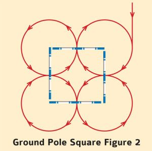 Ground Pole Square- a good exercise to do
