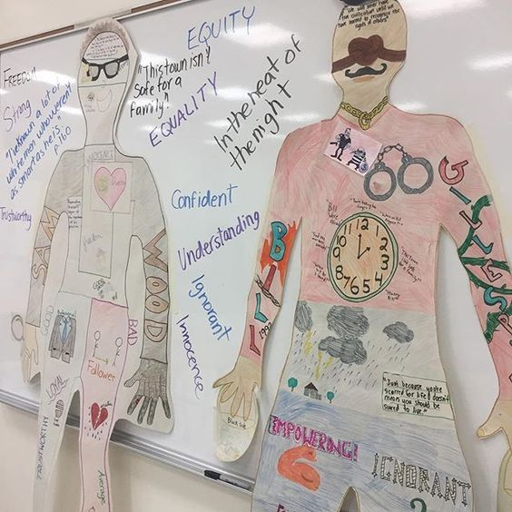 Body Biographies Are A Great Way To Capture A Character Middle School English Language Arts Middle School Language Arts Classroom High School English Classroom