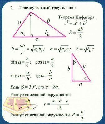 Формула для решения задач по геометрии решение задач физике 10 класс задачник генденштейн