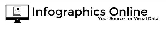 infographicsonline.com