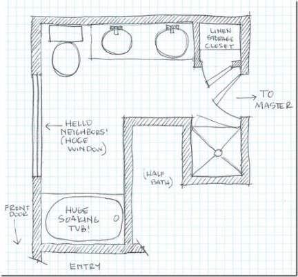 New Bathroom Floor Plans L Shaped Ideas Master Bathroom Layout Bathroom Floor Plans L Shaped Bathroom