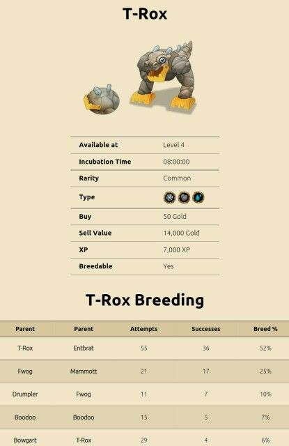 my singing monsters breeding for T-rox. For more updates on breeding