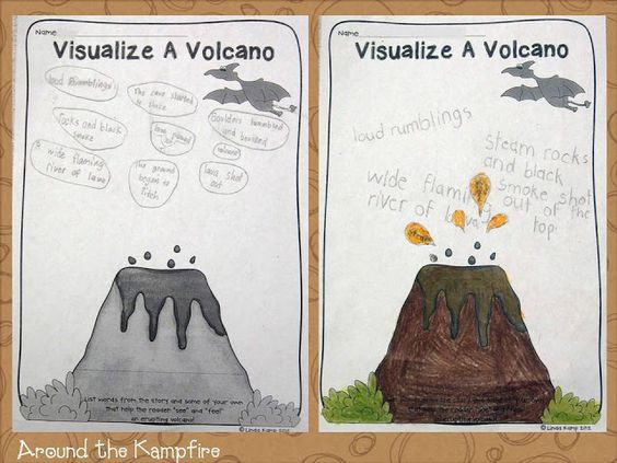 writing prompts volcanoes
