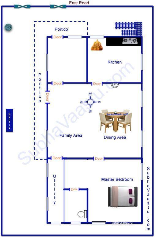 East Facing Vastu Home Plan House Plans 3d House Plans Vastu House