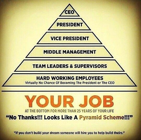 Pyramid scheme on Pinterest