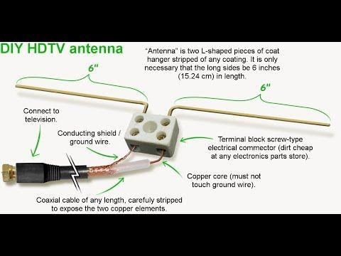 wifi antenna wiring diagram  schematic wiring diagram wave