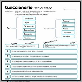 Printables Ser Vs Estar Worksheet twiccionario ser vs estar 290 spanish pinterest en esta de tratamos encontrar tuits con ejemplos y estar
