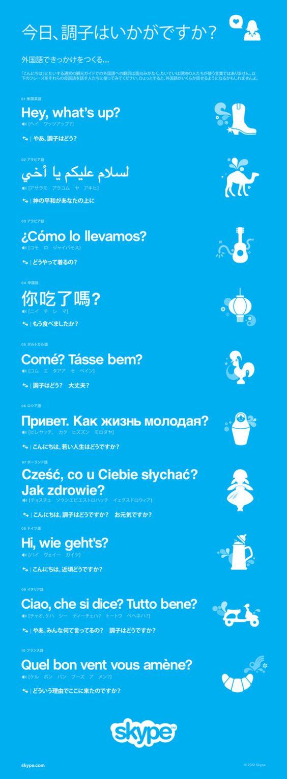 #japanese  Skype 公式インフォグラフィックス