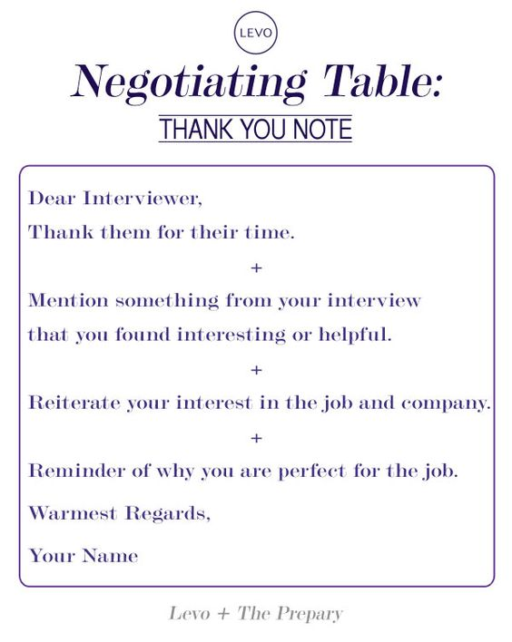 interview thank you letter negotiating table the thank you note 22573 | 749100769cb4108af771682be0fc3866