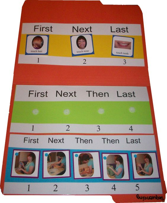 3-5 Step Sequencing Board: File folder game with three sequencing strips for 3-, 4-, and 5- step sequences.