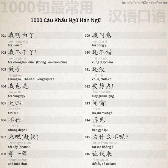 1000 Câu Khẩu Ngữ - Phần 1: