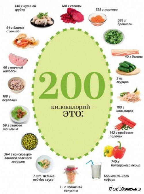 правильное питание в духовке рецепты