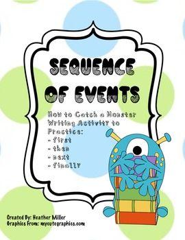 Fun activities for creative writing class
