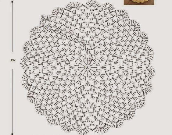 Não tão comum...: Inspiração sousplat de crochê