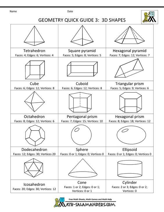 Geometry Formula Sheet 3 3d Shapes Bw Gif 1000 1294
