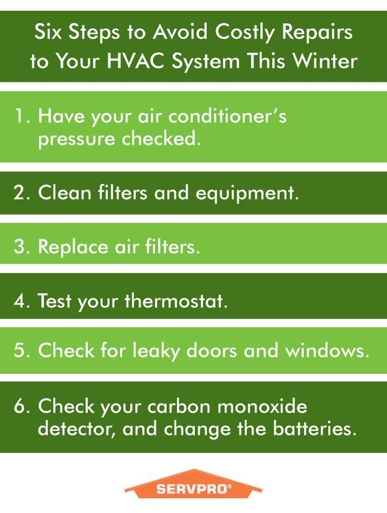 Six Steps To Avoid Costly Repairs To Your Hvac System This Winter