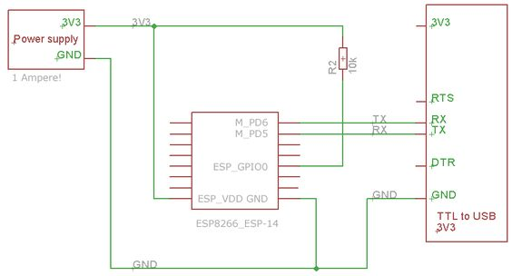 Erfreut Esp Ltd Schaltpläne Fotos - Die Besten Elektrischen ...