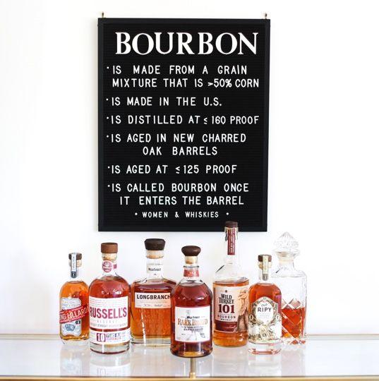 bourbon facts