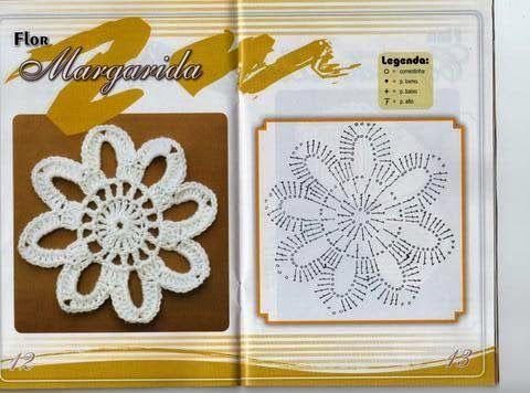 Revistas de crochet y tejidos gratis: como hacer flores en crochet