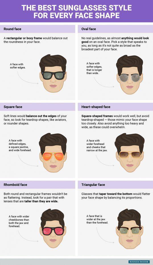 Bi Graphics Beste Sonnenbrille Fur Ihre Gesichtsform Beste Gesichtsform Graphics Sonnenbrille Brille Gesichtsform Gesichtsform Manner Mit Brille
