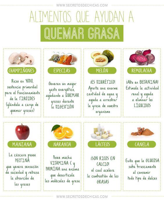 Alimentos que activan el metabolismo y ayudan a quemar grasa